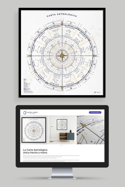 Branding Astrology Art House